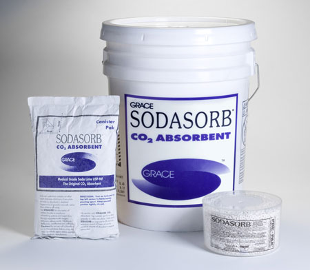 sodasorb_family